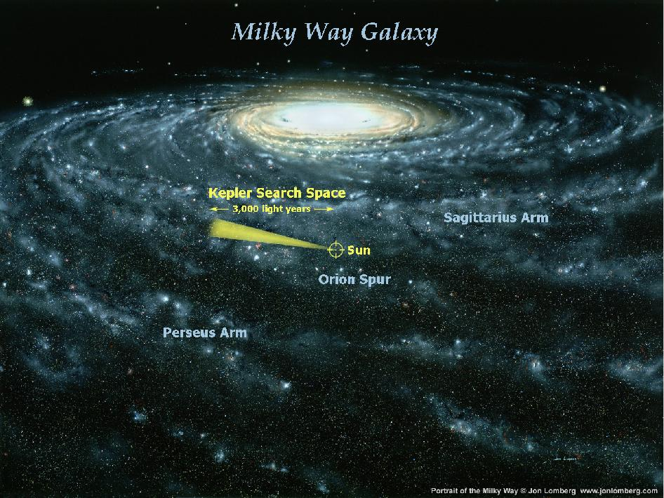 milky way galaxy in relation to other galaxies - photo #23