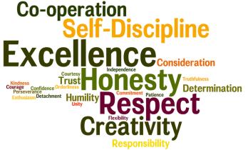 A multitude of virtues (leamington.school.nz)