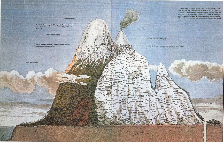 humboldt u2019s vision of nature  u2013 3 8 billion years